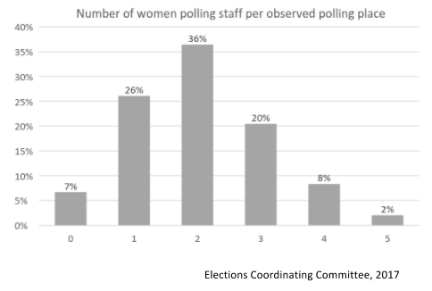 Female polling staff.png